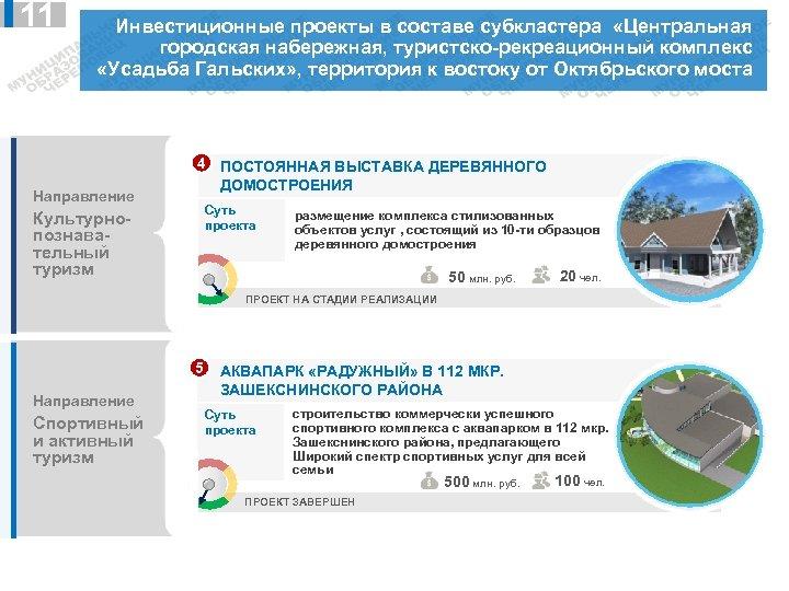 10 11 Инвестиционные проекты в составе субкластера «Центральная городская набережная, туристско-рекреационный комплекс «Усадьба Гальских»