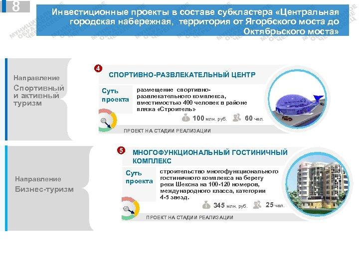 8 Инвестиционные проекты в составе субкластера «Центральная городская набережная, территория от Ягорбского моста до