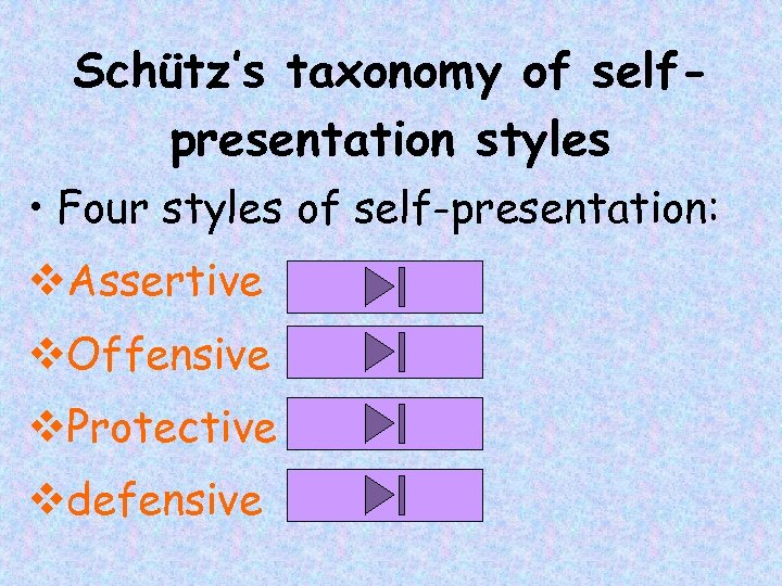 Schütz's taxonomy of selfpresentation styles • Four styles of self-presentation: v. Assertive v. Offensive