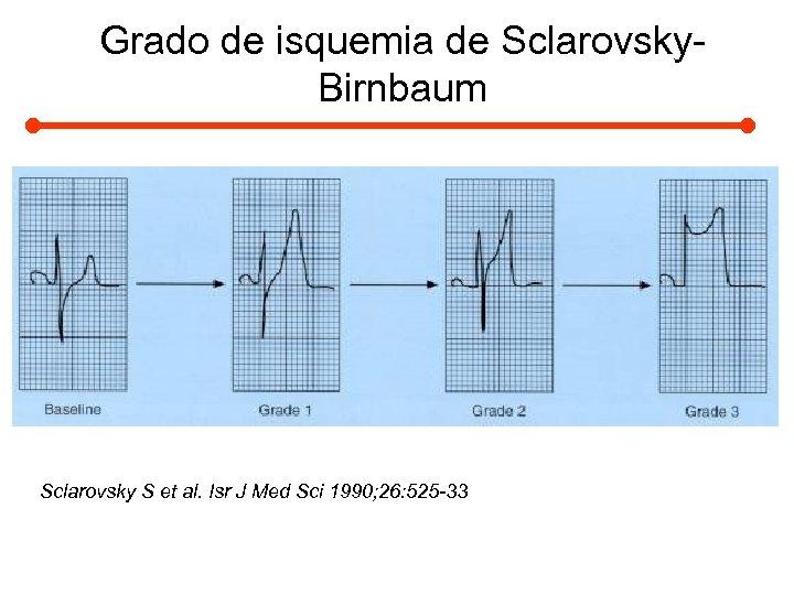 Grado de isquemia de Sclarovsky. Birnbaum Sclarovsky S et al. Isr J Med Sci