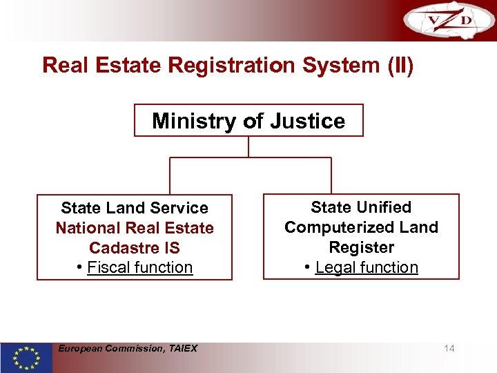 Real Estate Registration System (II) Ministry of Justice State Land Service National Real Estate