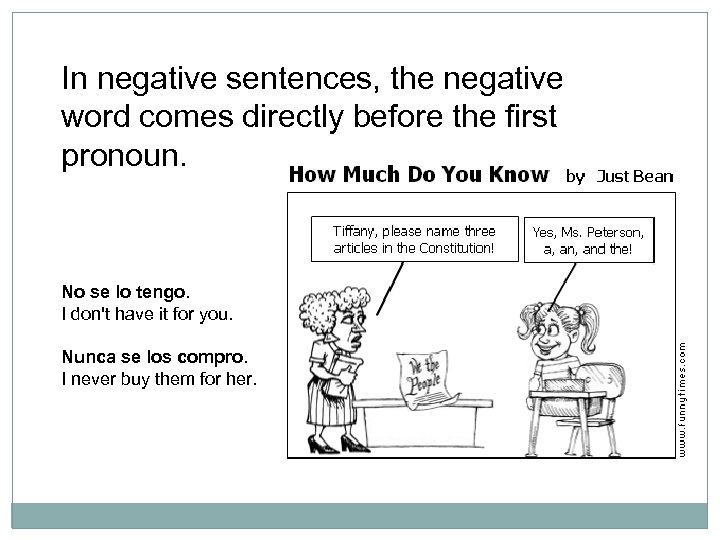 In negative sentences, the negative word comes directly before the first pronoun. No se