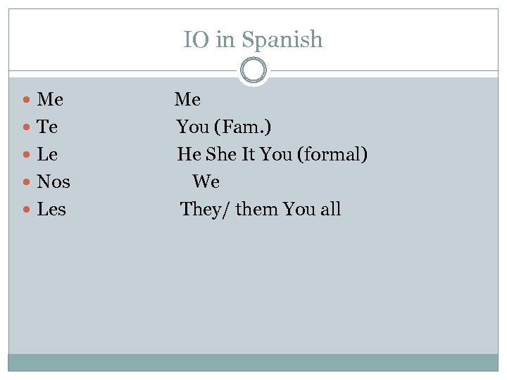 IO in Spanish Me Te Le Nos Les Me You (Fam. ) He She