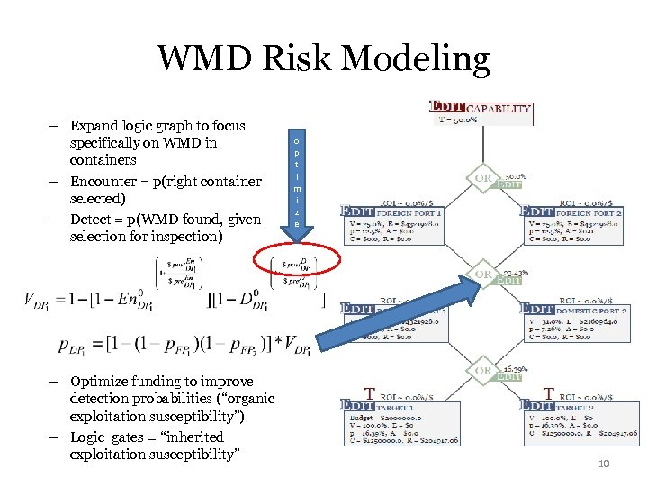 WMD Risk Modeling – Expand logic graph to focus specifically on WMD in containers