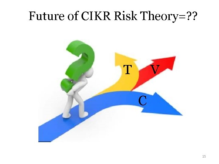 Future of CIKR Risk Theory=? ? T V C 15