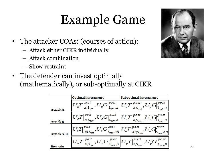 Example Game • The attacker COAs: (courses of action): – Attack either CIKR individually