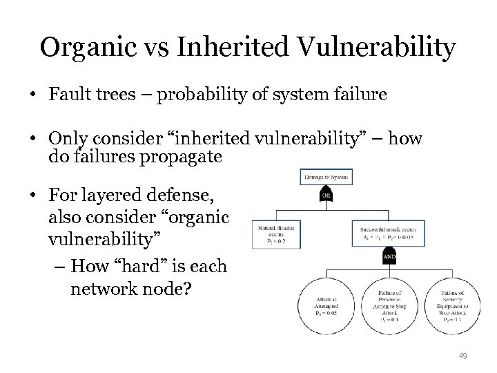 Organic vs Inherited Vulnerability • Fault trees – probability of system failure • Only