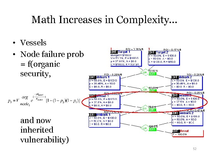 Math Increases in Complexity… • Vessels • Node failure prob = f(organic security, and