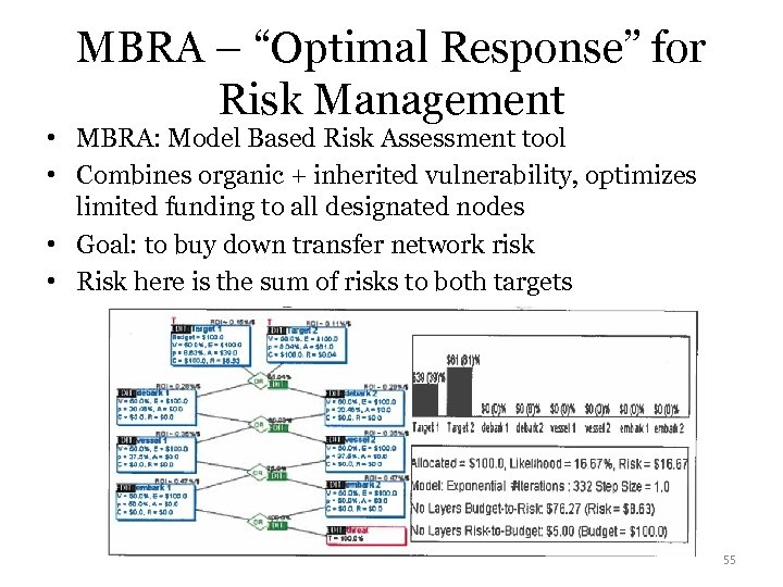 "MBRA – ""Optimal Response"" for Risk Management • MBRA: Model Based Risk Assessment tool"