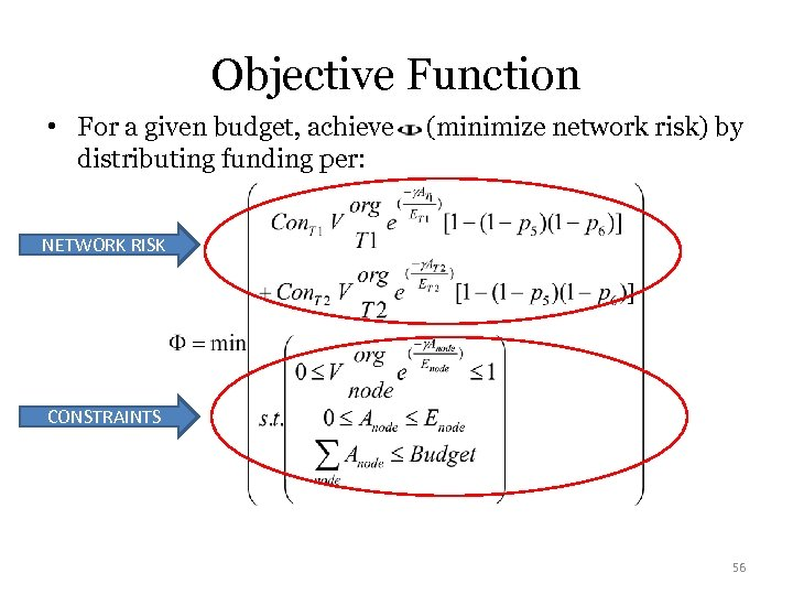 Objective Function • For a given budget, achieve distributing funding per: (minimize network risk)