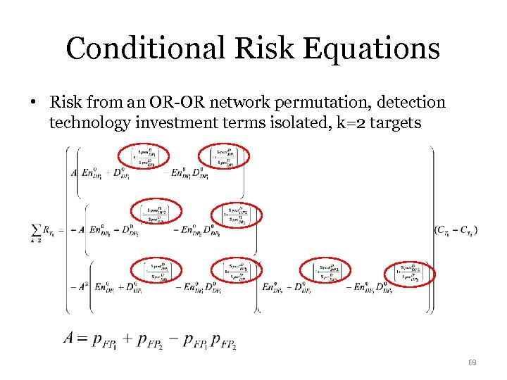 Conditional Risk Equations • Risk from an OR-OR network permutation, detection technology investment terms