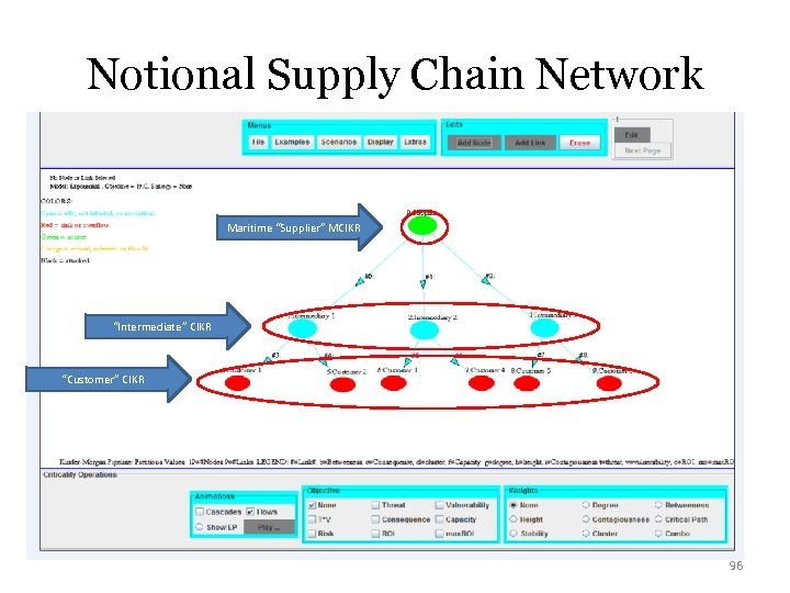 "Notional Supply Chain Network Maritime ""Supplier"" MCIKR ""Intermediate"" CIKR ""Customer"" CIKR 96"