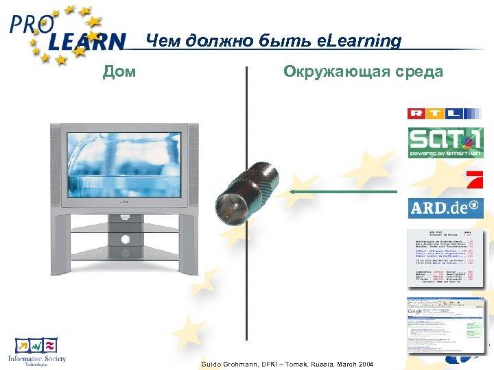 Чем должно быть e. Learning Дом Окружающая среда Guido Grohmann, DFKI – Tomsk, Russia,