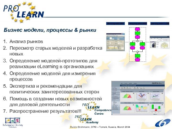 Working with SAP Designing with ARIS Бизнес модели, процессы & рынки 1. Анализ рынков