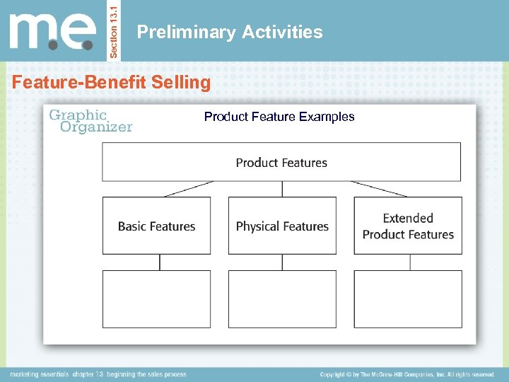 Section 13. 1 Preliminary Activities Feature-Benefit Selling Product Feature Examples