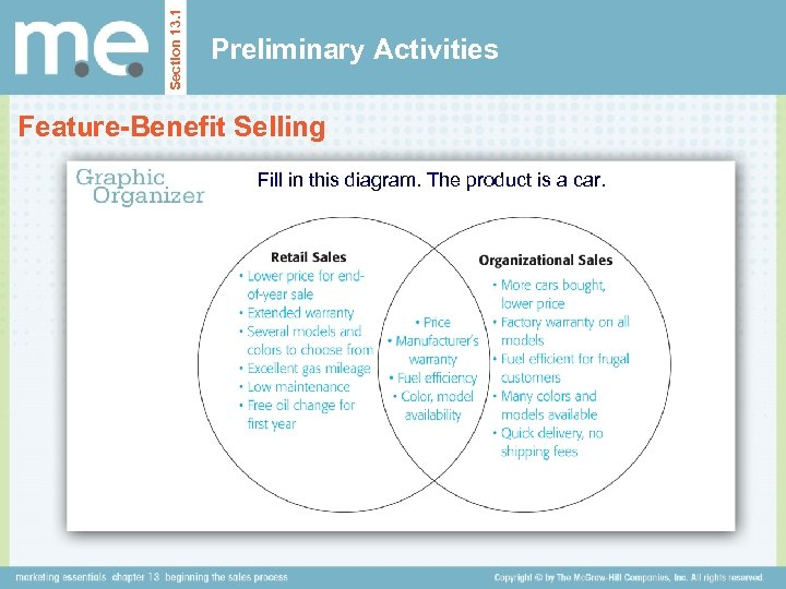 Section 13. 1 Preliminary Activities Feature-Benefit Selling Fill in this diagram. The product is