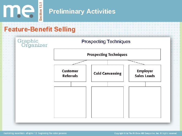 Section 13. 1 Preliminary Activities Feature-Benefit Selling Prospecting Techniques