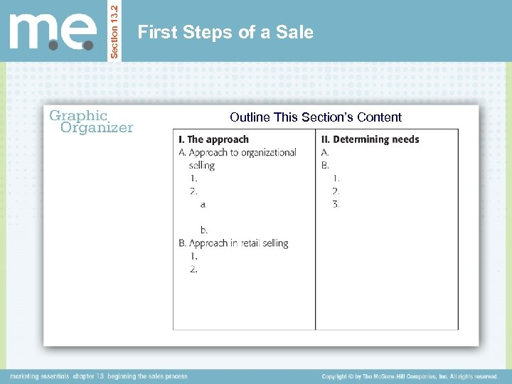 Section 13. 2 First Steps of a Sale Outline This Section's Content