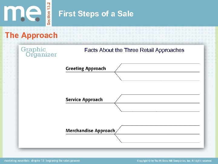 Section 13. 2 First Steps of a Sale The Approach Facts About the Three