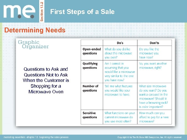 Section 13. 2 First Steps of a Sale Determining Needs Questions to Ask and