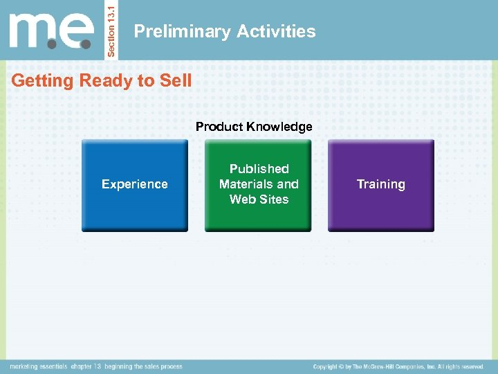 Section 13. 1 Preliminary Activities Getting Ready to Sell Product Knowledge Experience Published Materials