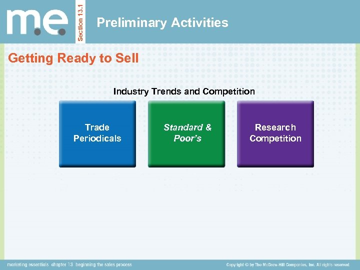 Section 13. 1 Preliminary Activities Getting Ready to Sell Industry Trends and Competition Trade