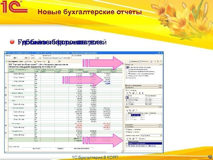 Новые бухгалтерские отчеты Условное оформление Гибкий выбор показателей Удобная панель настроек 1 С: Бухгалтерия