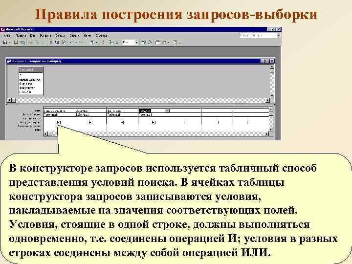 Правила построения запросов-выборки В конструкторе запросов используется табличный способ представления условий поиска. В ячейках