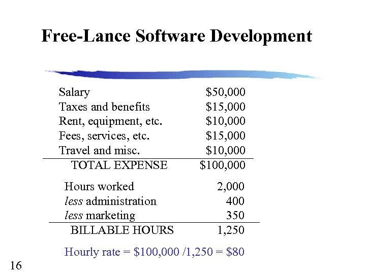 Free-Lance Software Development Salary Taxes and benefits Rent, equipment, etc. Fees, services, etc. Travel