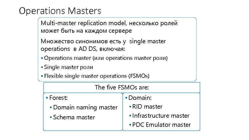 the fsmo roles essay View essay - nt1330 week 3 essay from nt 1330 at itt tech assignment: essay on locating, transferring and seizure of fsmo roles course: nt1330: client-server networking ii week 3 student: brian p.