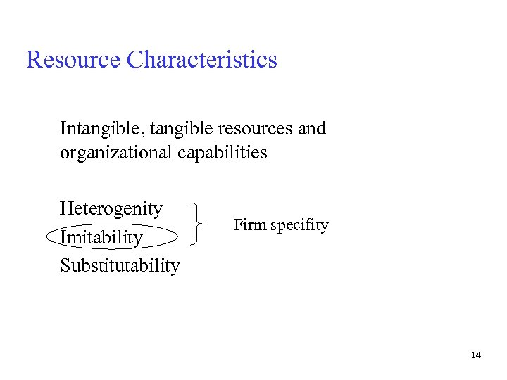 Resource Characteristics Intangible, tangible resources and organizational capabilities Heterogenity Imitability Substitutability Firm specifity 14