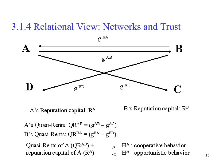 3. 1. 4 Relational View: Networks and Trust g BA A B g AB