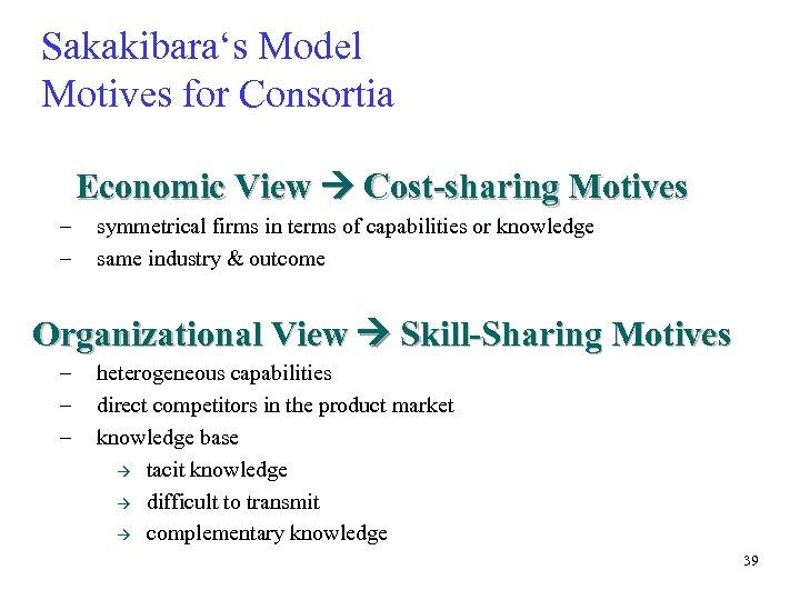 Sakakibara's Model Motives for Consortia Economic View Cost-sharing Motives – – symmetrical firms in