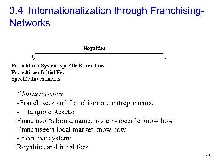 3. 4 Internationalization through Franchising. Networks Royalties to t Franchisor: System-specific Know-how Franchisee: Initial