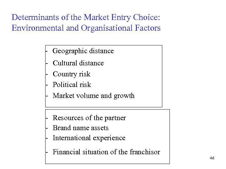 Determinants of the Market Entry Choice: Environmental and Organisational Factors - Geographic distance -