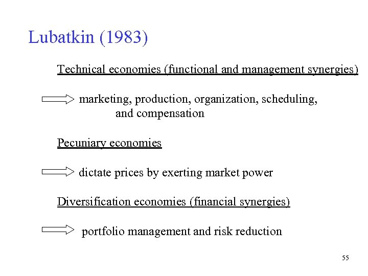 Lubatkin (1983) Technical economies (functional and management synergies) marketing, production, organization, scheduling, and compensation