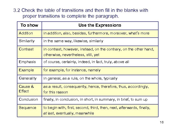 3. 2 Check the table of transitions and then fill in the blanks with
