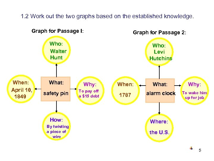 1. 2 Work out the two graphs based on the established knowledge. Graph for
