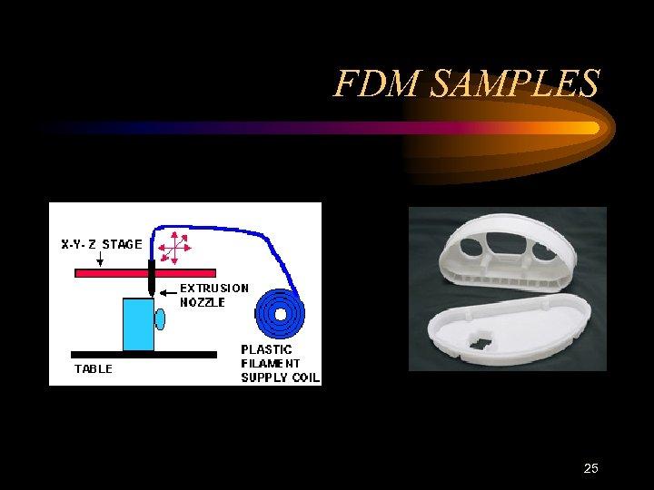 FDM SAMPLES 25