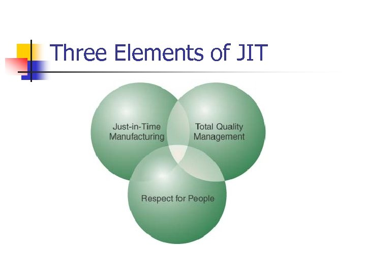 Three Elements of JIT