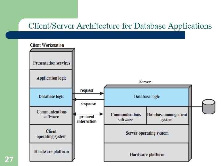 Client/Server Architecture for Database Applications 27