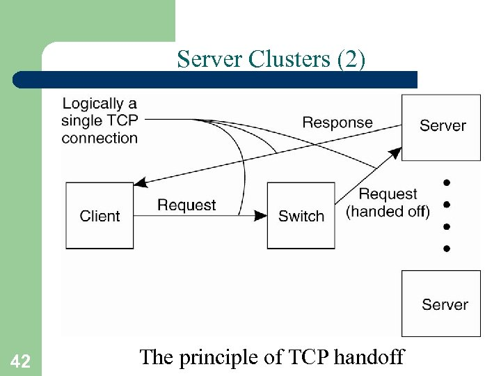 Server Clusters (2) 42 The principle of TCP handoff