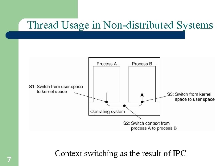 Thread Usage in Non-distributed Systems 7 Context switching as the result of IPC
