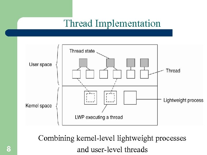 Thread Implementation 8 Combining kernel-level lightweight processes and user-level threads