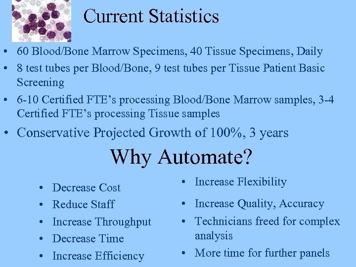 Current Statistics • 60 Blood/Bone Marrow Specimens, 40 Tissue Specimens, Daily • 8 test