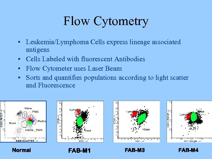 Flow Cytometry • Leukemia/Lymphoma Cells express lineage associated antigens • Cells Labeled with fluorescent