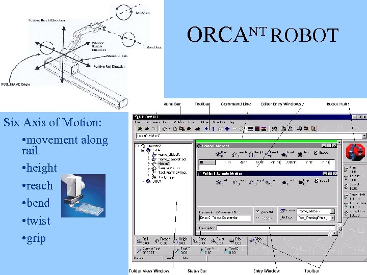 ORCANT ROBOT Six Axis of Motion: • movement along rail • height • reach