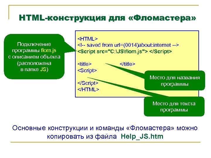 HTML-конструкция для «Фломастера» Подключение программы flom. js с описанием объекта (расположена в папке JS)
