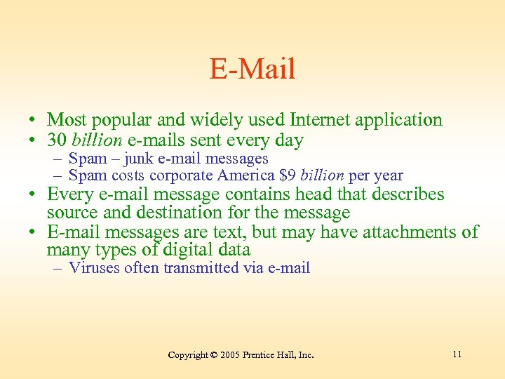 E-Mail • Most popular and widely used Internet application • 30 billion e-mails sent