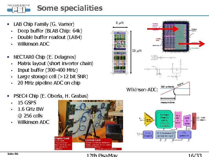 Some specialities • LAB Chip Family (G. Varner) • Deep buffer (BLAB Chip: 64